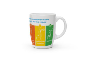 EmotionAid in 5-steps: Mug