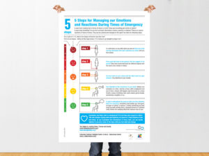EmotionAid in 5-steps: Poster
