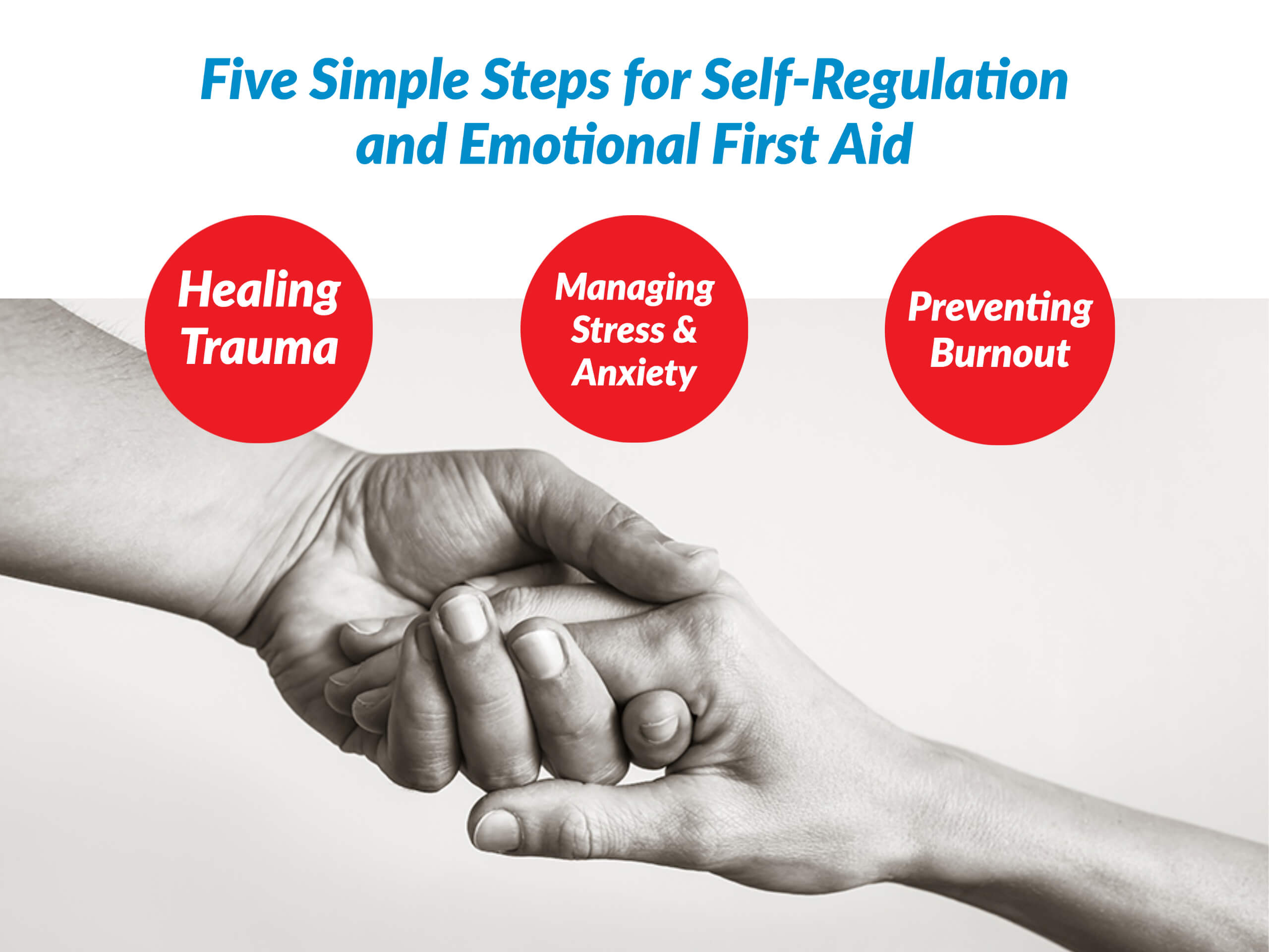Five Simple Steps for Self-Regulation and Emotional First Aid